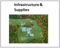 infrastructure and supplies